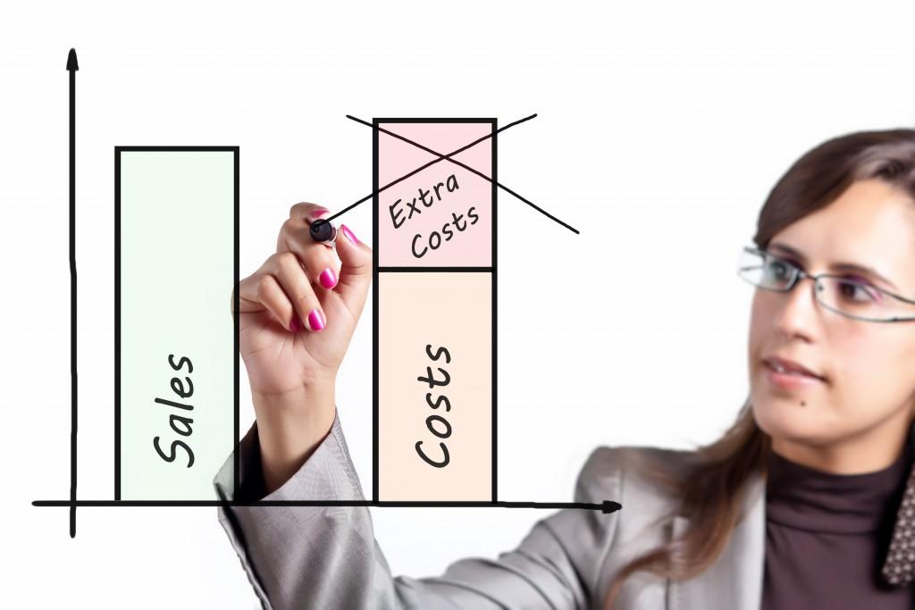 cost bar graph
